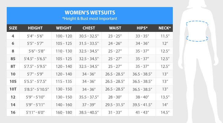 oneill-womens-wetsuit-size-chart 229b8f8a0