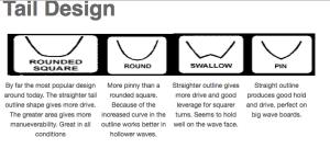 tail_design
